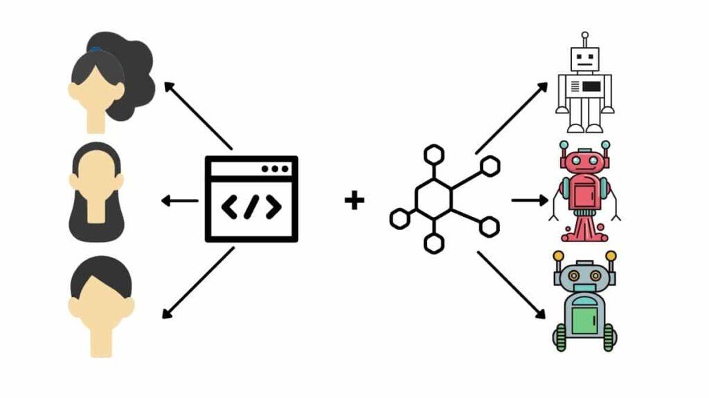 Generador de datos estructurados