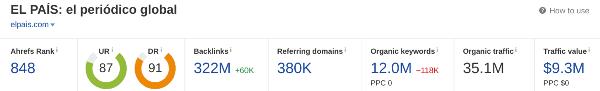 Clasificación de dominio de AHREF