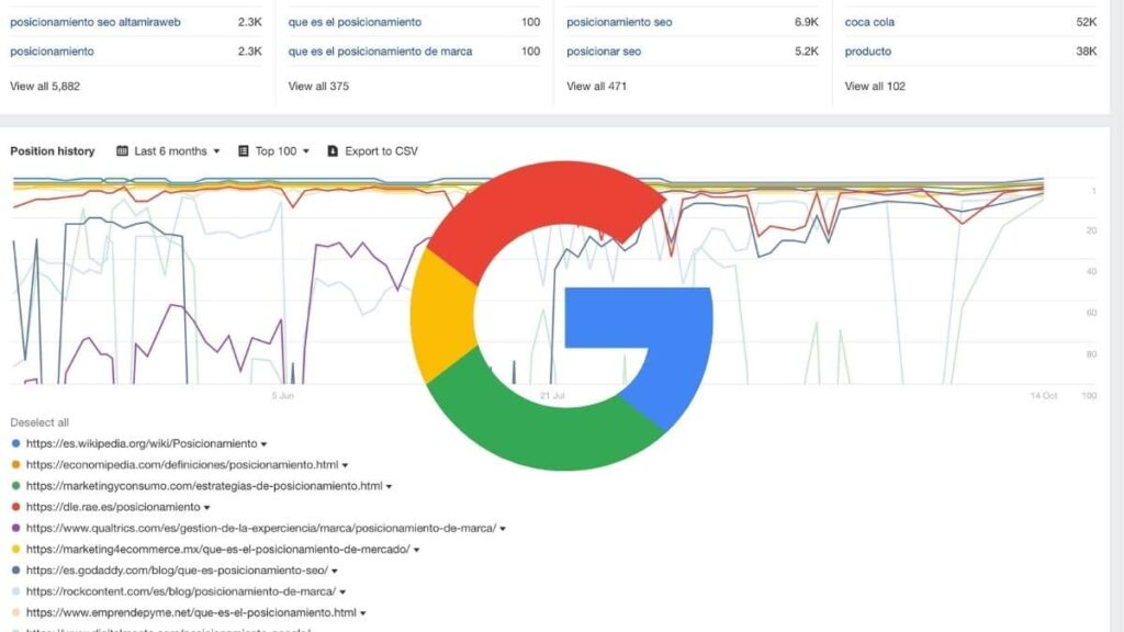 herramientas seo no inpactan rankings banner